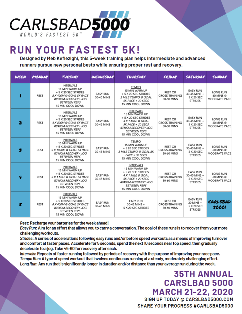 Fastest 5K Training Plan